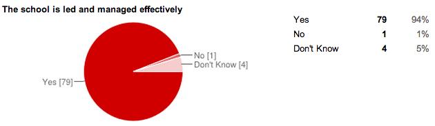 questionnaire_15