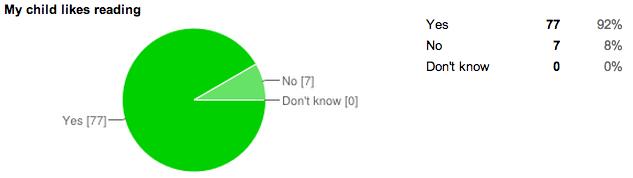 questionnaire_17