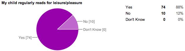questionnaire_24