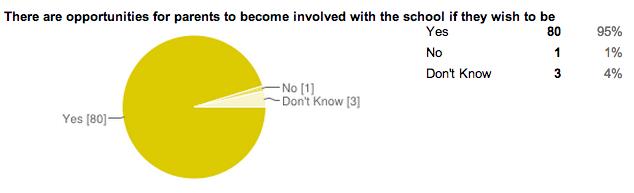 questionnaire_10
