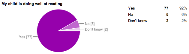 questionnaire_18