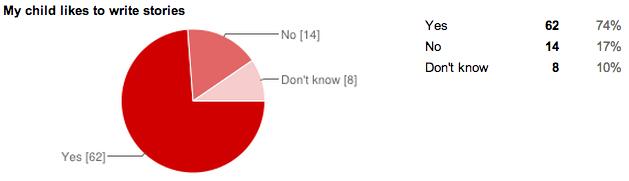 questionnaire_21